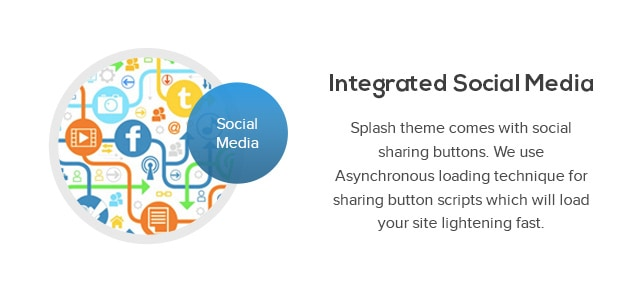 Integrated Social Media</h3><p>Splash theme comes with social sharing buttons. We use Asynchronous loading technique for sharing button scripts which will load your site lightening fast.