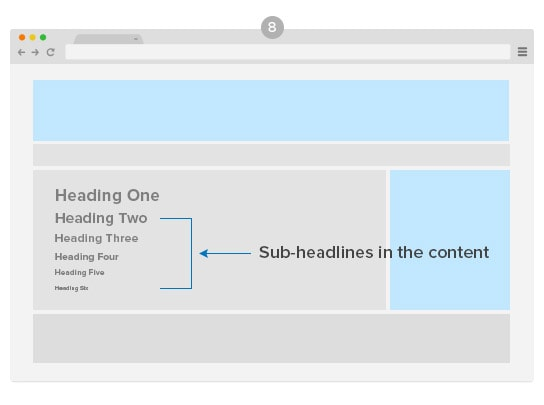 Sub-headings
