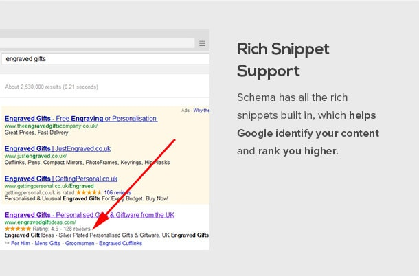 Scheme has all the rich snippets built in, which helps Google identify your content and rank you higher.