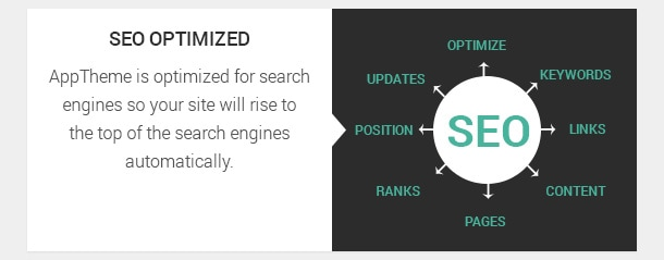 AppTheme is optimized for search engines so your site will rise to the top of the search engines automatically.