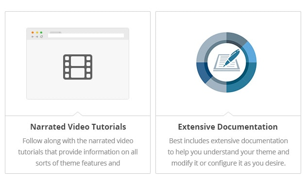 Narrated Video Tutorials - Follow along with the narrated video tutorials that provide information on all sorts of theme features and customizations. Extensive Documentation - Best includes extensive documentation to help you understand your theme and modify it or configure it as you desire.