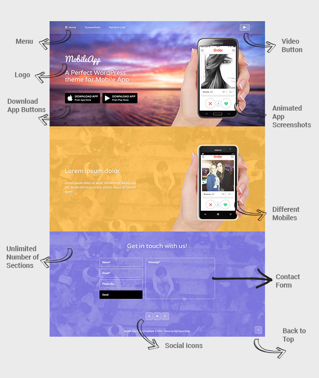 mobileapp wordpress theme