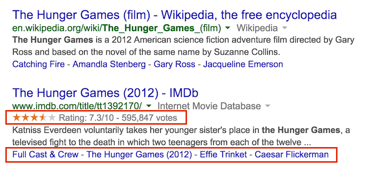 rich snippets in SERPs