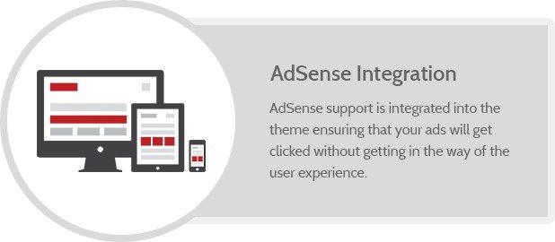 AdSense Integration