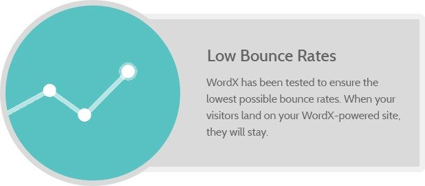 Low Bounce Rates