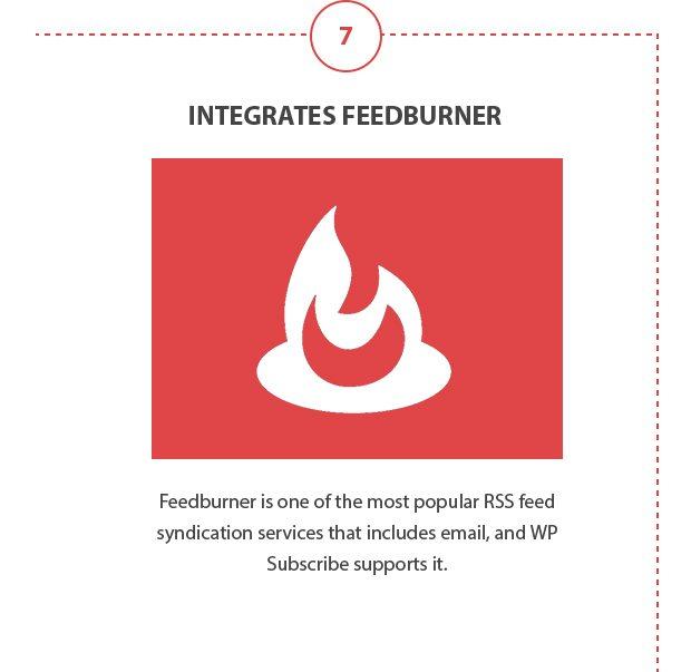 Integrates Feedburner