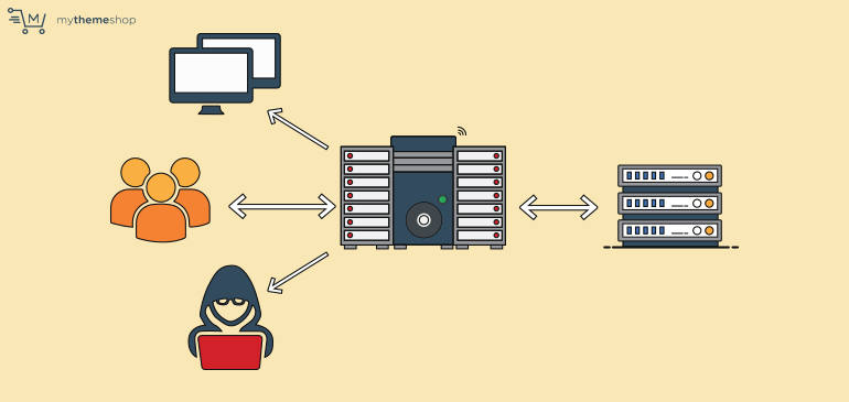 Network-Based-Attacks
