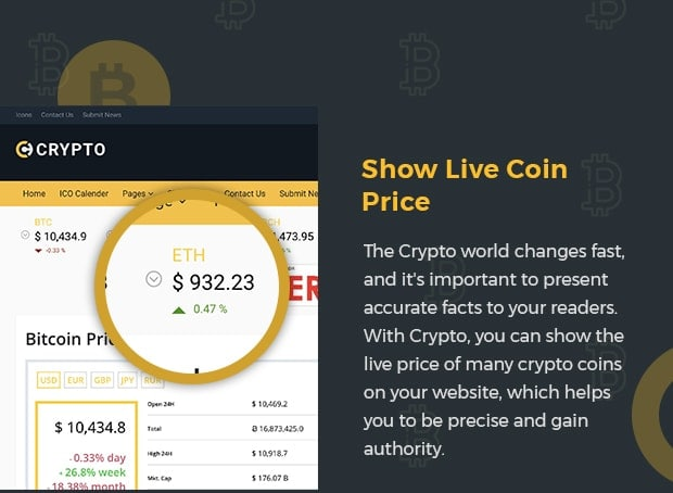 Show Live Coin Price