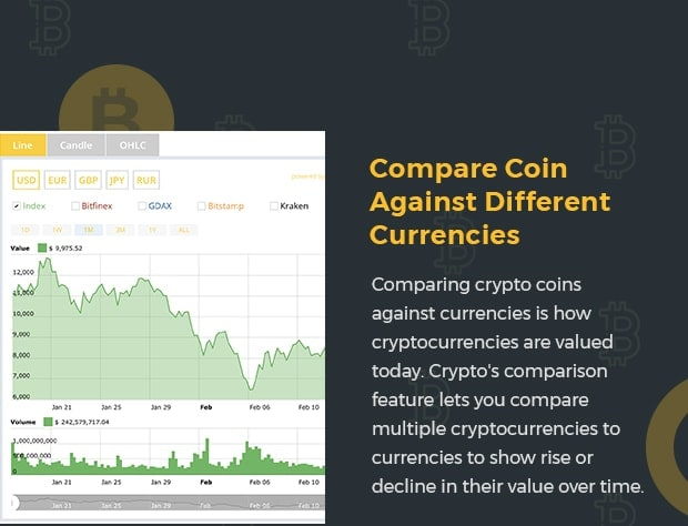 Compare Coin Against Different Currencies