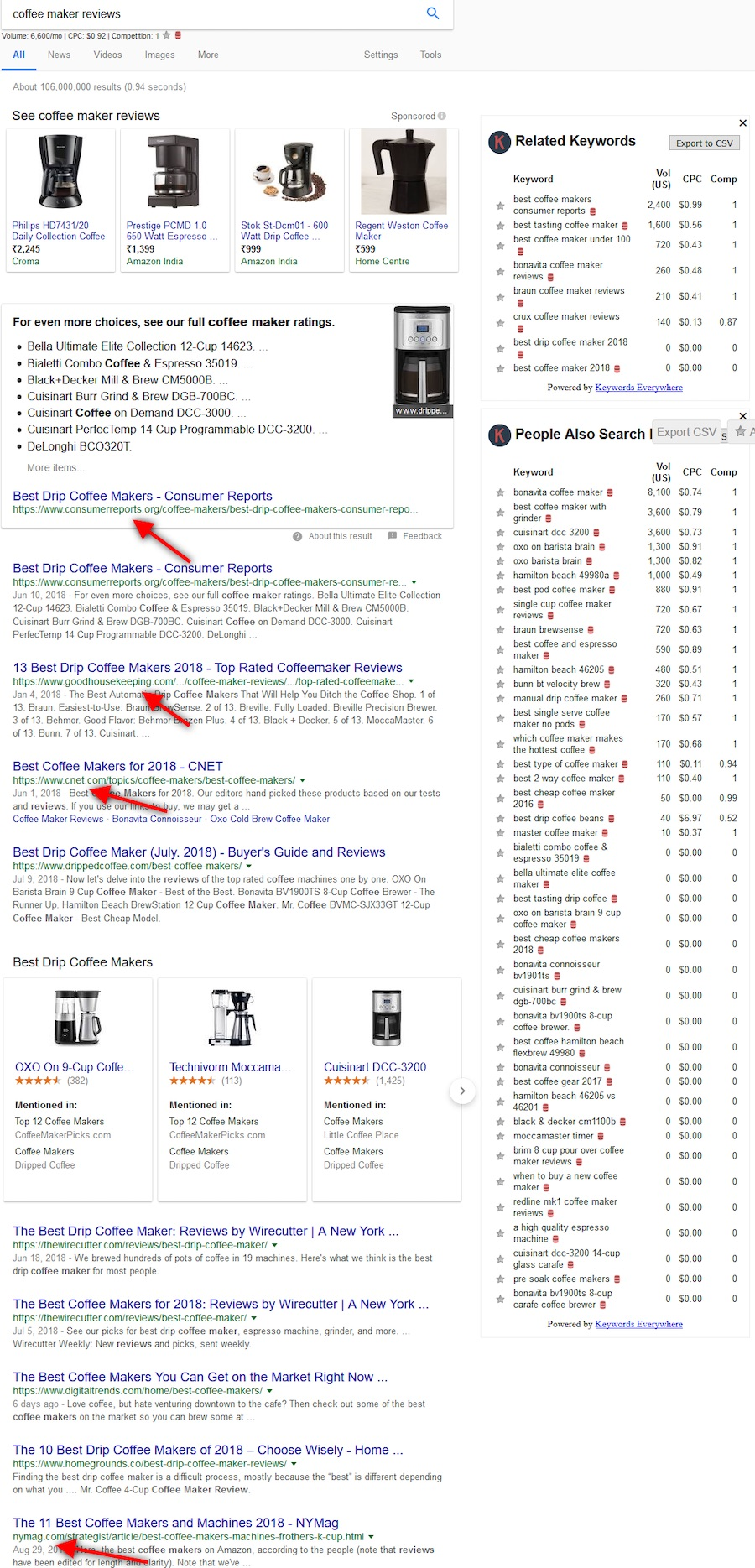 Blog-keyword-analysis