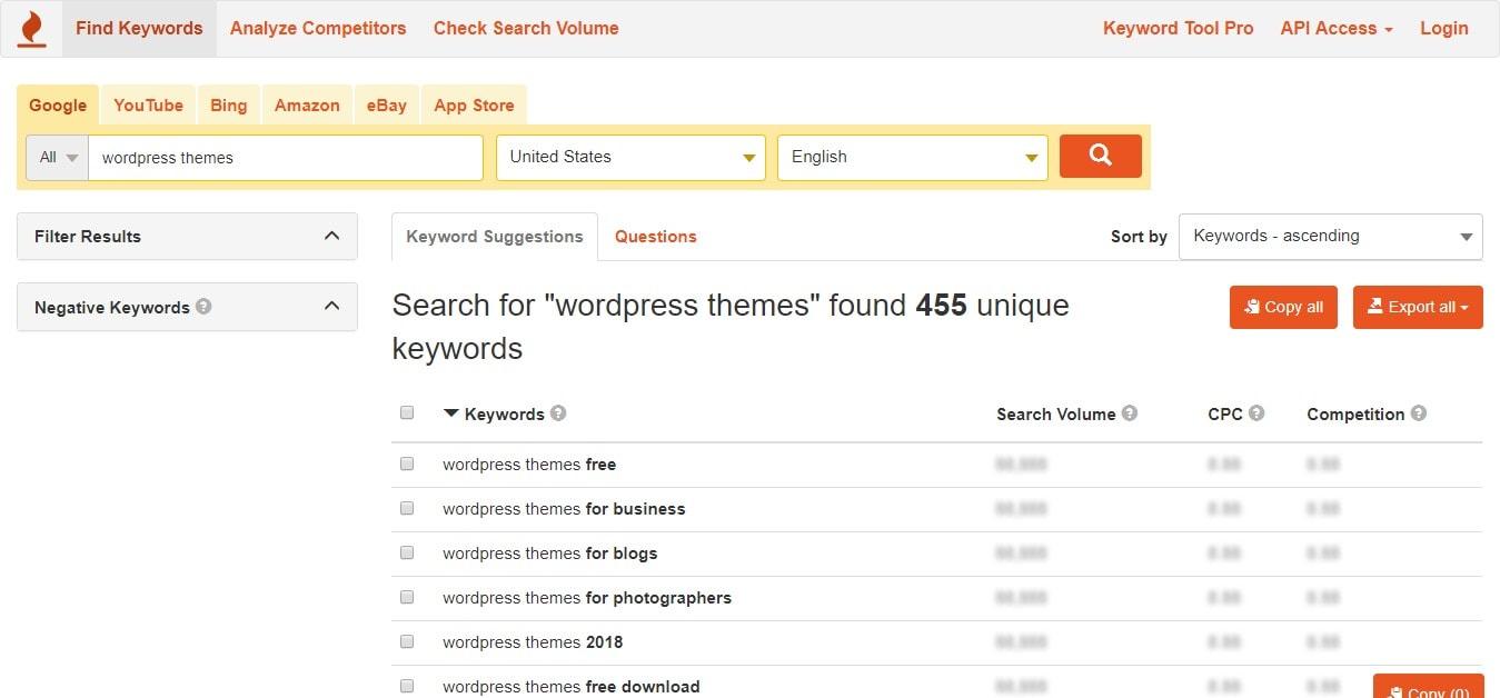 keyword tool results