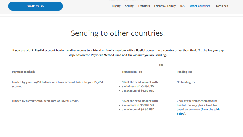PayPal-tasse